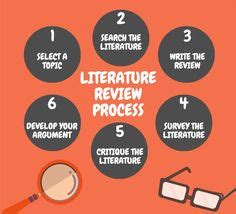 Thesis - Examples and Definition of Thesis - Literary Devices